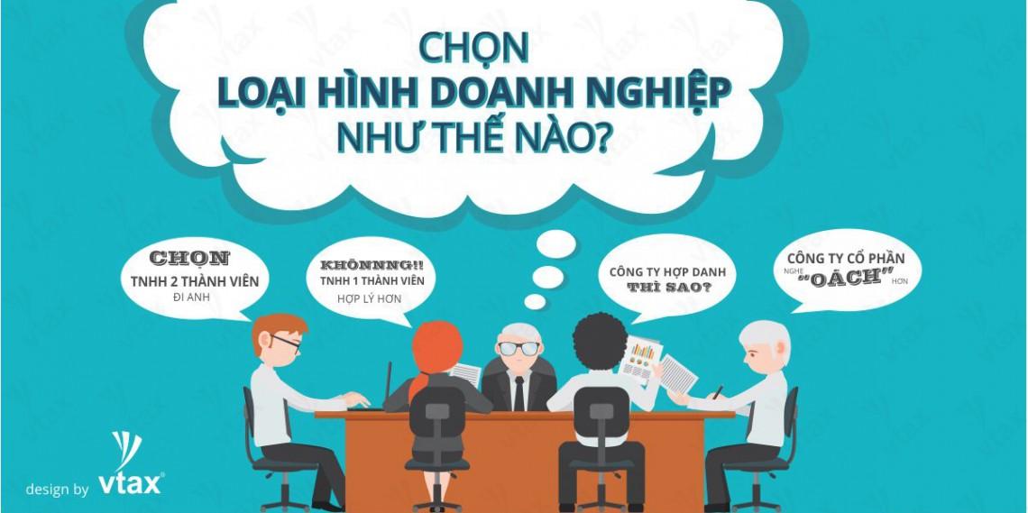 LUA CHON LOAI HINH DOANH NGHIEPLUA CHON LOAI HINH DOANH NGHIEP